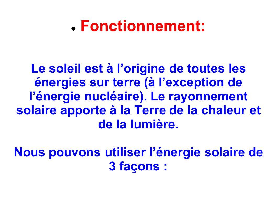 Fonctionnement: Le soleil est à lorigine de toutes les énergies sur terre (à lexception de lénergie nucléaire). Le rayonnement solaire apporte à la Te