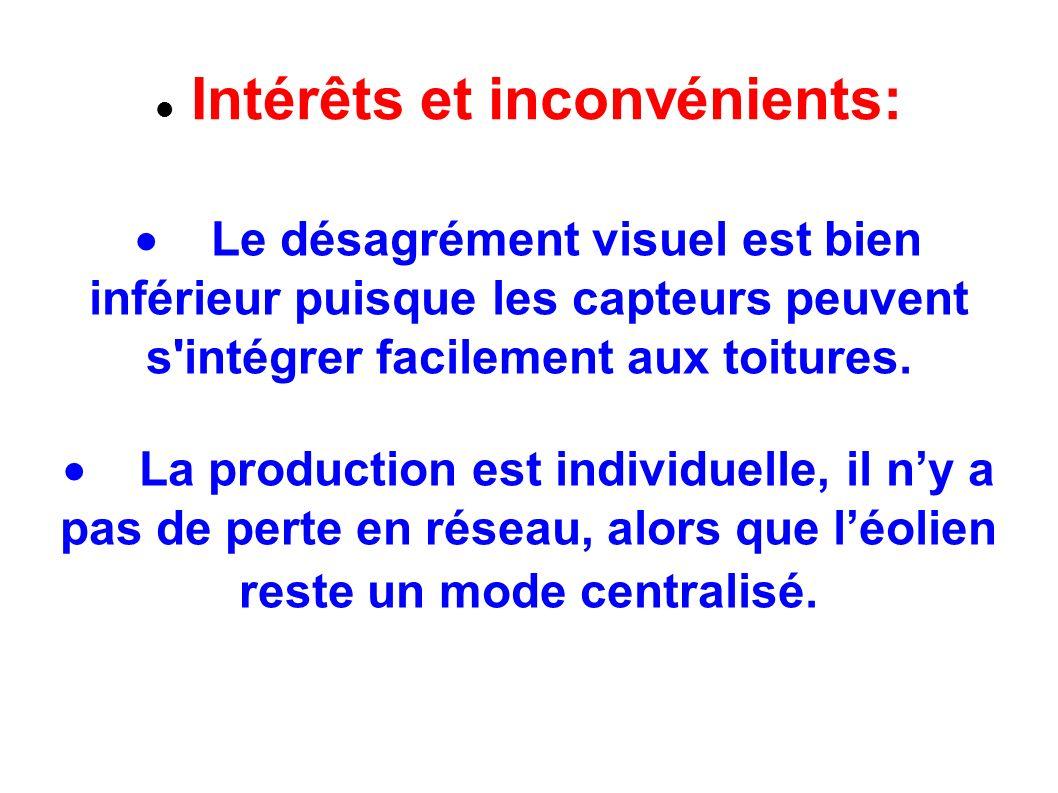 Intérêts et inconvénients: Le désagrément visuel est bien inférieur puisque les capteurs peuvent s'intégrer facilement aux toitures. La production est