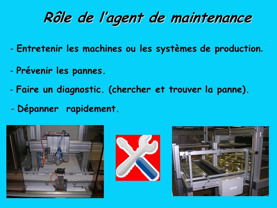 - Entretenir les machines ou les systèmes de production.