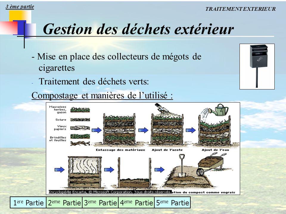 1 è re Partie2 è me Partie3 è me Partie4 è me Partie5 è me Partie - Mise en place des collecteurs de mégots de cigarettes - Traitement des déchets ver