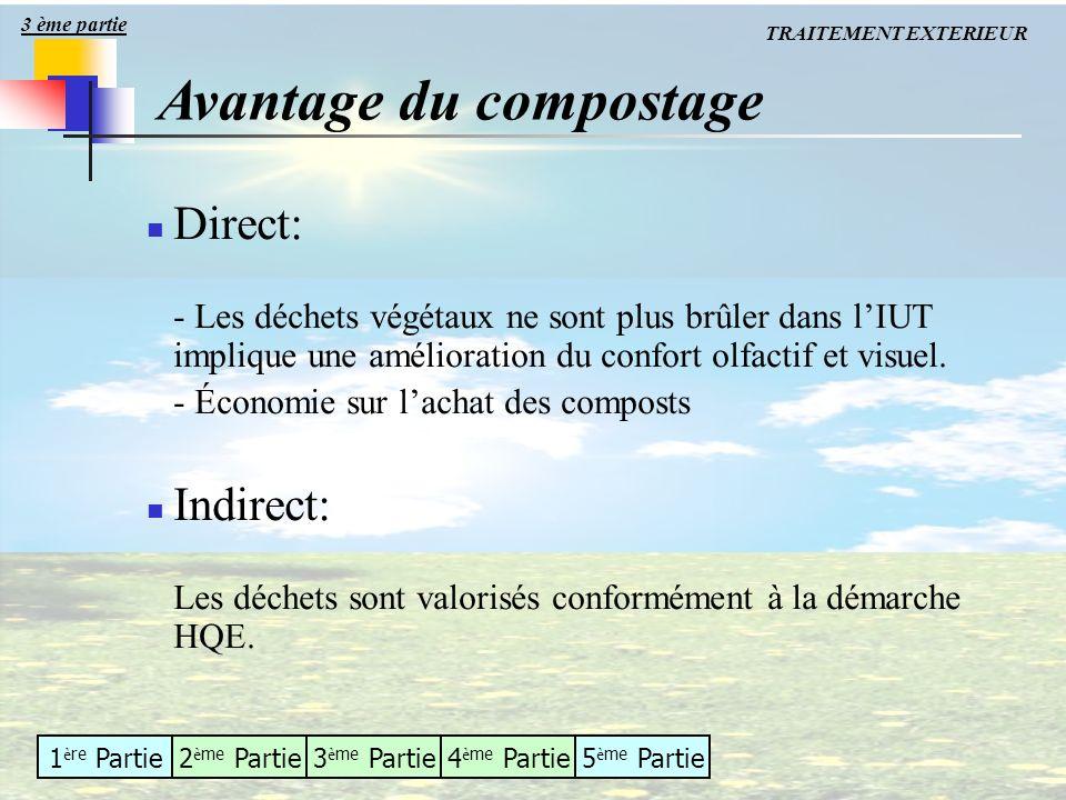 1 è re Partie2 è me Partie3 è me Partie4 è me Partie5 è me Partie Avantage du compostage Direct: - Les déchets végétaux ne sont plus brûler dans lIUT
