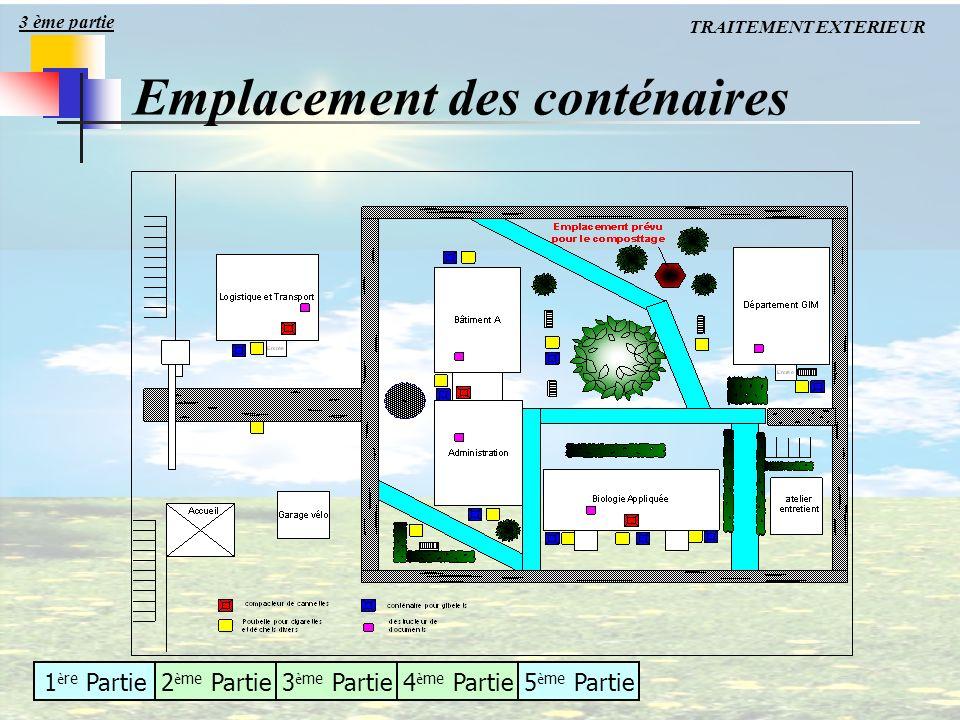 1 è re Partie2 è me Partie3 è me Partie4 è me Partie5 è me Partie TRAITEMENT EXTERIEUR Emplacement des conténaires 3 ème partie