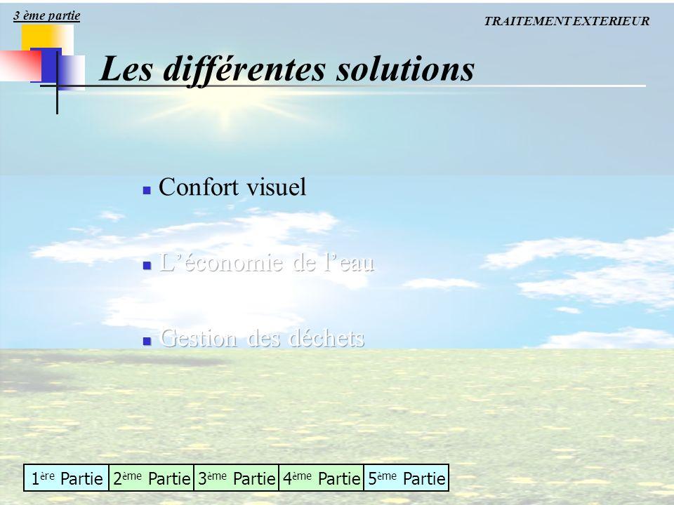 1 è re Partie2 è me Partie3 è me Partie4 è me Partie5 è me Partie Les différentes solutions TRAITEMENT EXTERIEUR 3 ème partie