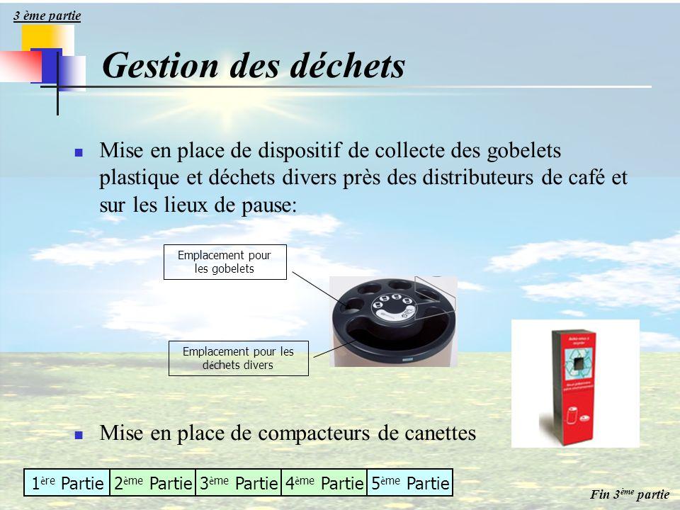 1 è re Partie2 è me Partie3 è me Partie4 è me Partie5 è me Partie Mise en place de dispositif de collecte des gobelets plastique et déchets divers prè