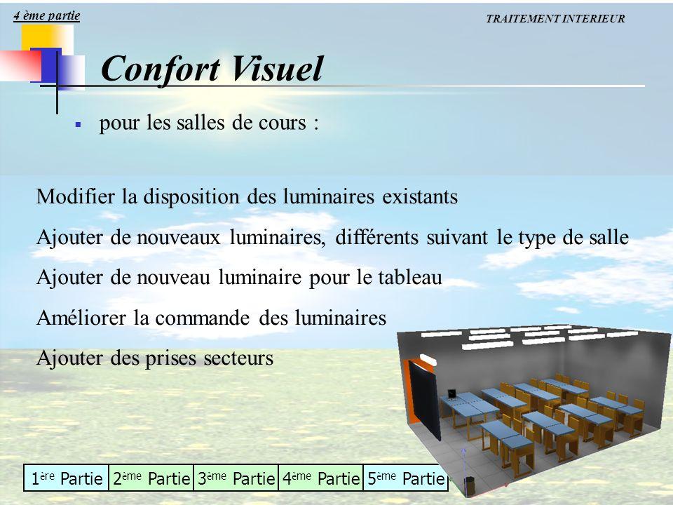 1 è re Partie2 è me Partie3 è me Partie4 è me Partie5 è me Partie pour les salles de cours : Modifier la disposition des luminaires existants Ajouter