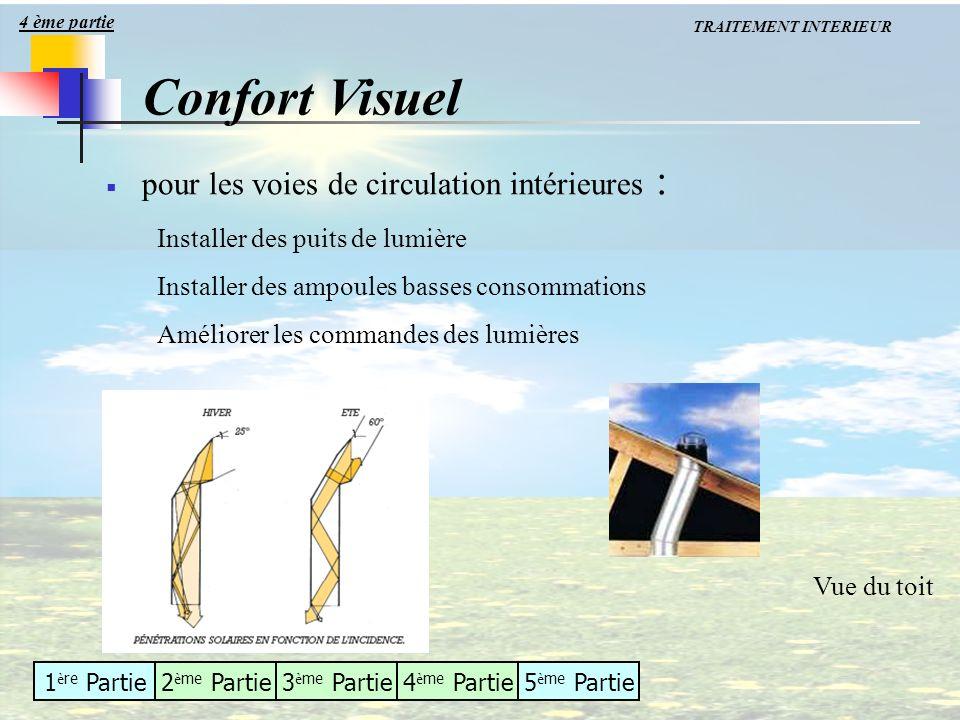 1 è re Partie2 è me Partie3 è me Partie4 è me Partie5 è me Partie pour les voies de circulation intérieures : Vue du toit Installer des puits de lumiè