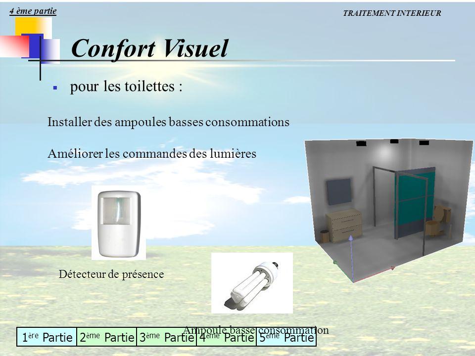 1 è re Partie2 è me Partie3 è me Partie4 è me Partie5 è me Partie pour les toilettes : Installer des ampoules basses consommations Améliorer les comma