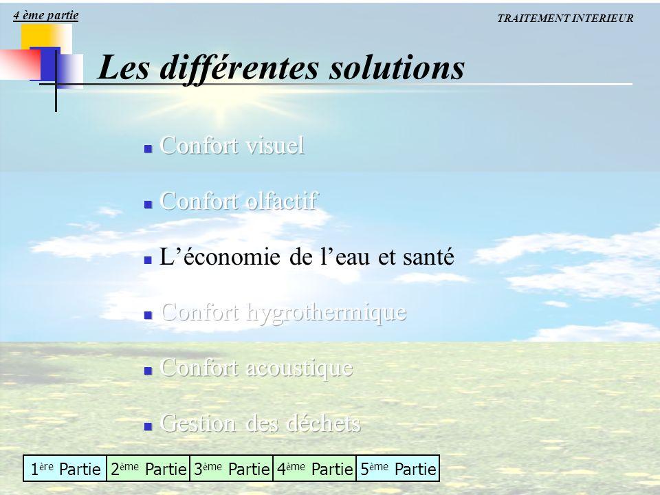 1 è re Partie2 è me Partie3 è me Partie4 è me Partie5 è me Partie TRAITEMENT INTERIEUR Les différentes solutions 4 ème partie