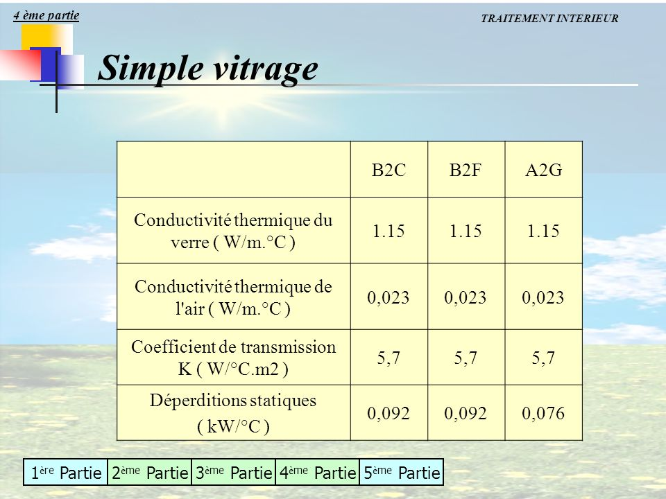 1 è re Partie2 è me Partie3 è me Partie4 è me Partie5 è me Partie B2CB2FA2G Conductivité thermique du verre ( W/m.°C ) 1.15 Conductivité thermique de
