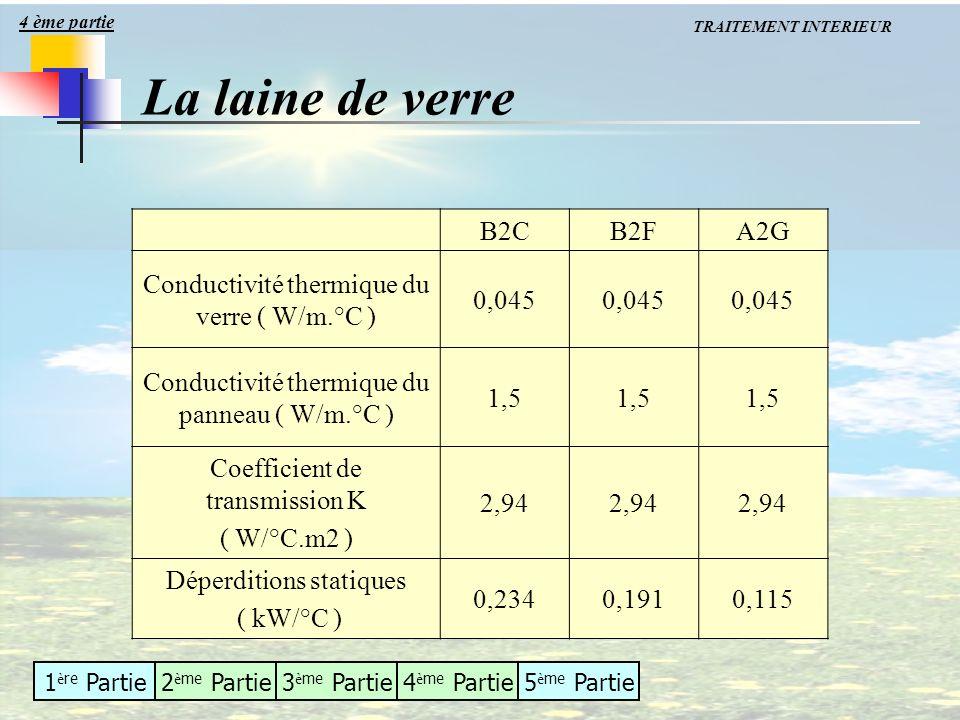 1 è re Partie2 è me Partie3 è me Partie4 è me Partie5 è me Partie B2CB2FA2G Conductivité thermique du verre ( W/m.°C ) 0,045 Conductivité thermique du