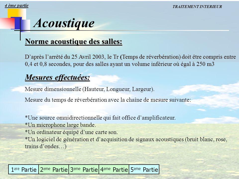 1 è re Partie2 è me Partie3 è me Partie4 è me Partie5 è me Partie Norme acoustique des salles: Daprès larrêté du 25 Avril 2003, le Tr (Temps de réverb