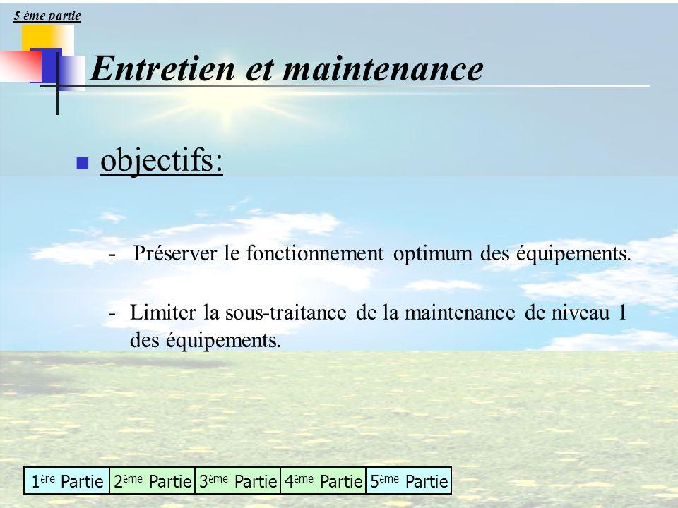 1 è re Partie2 è me Partie3 è me Partie4 è me Partie5 è me Partie Entretien et maintenance objectifs: - Préserver le fonctionnement optimum des équipe