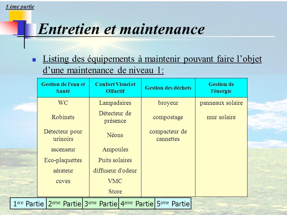 1 è re Partie2 è me Partie3 è me Partie4 è me Partie5 è me Partie Listing des équipements à maintenir pouvant faire lobjet dune maintenance de niveau