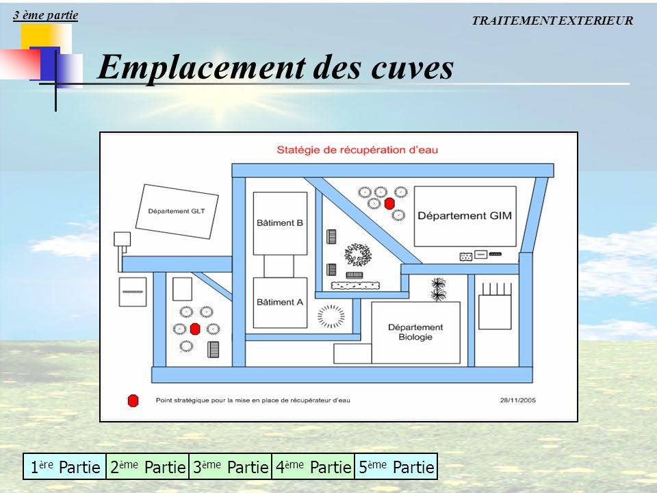 1 è re Partie2 è me Partie3 è me Partie4 è me Partie5 è me Partie TRAITEMENT EXTERIEUR Emplacement des cuves 3 ème partie