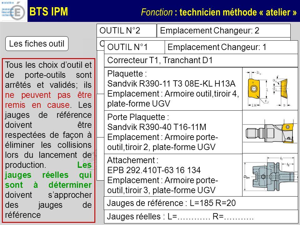 BTS IPM Fonction : technicien méthode « atelier » Les fiches outil OUTIL N°2Emplacement Changeur: 2 Correcteur T2, Tranchant D1 Tous les choix doutil