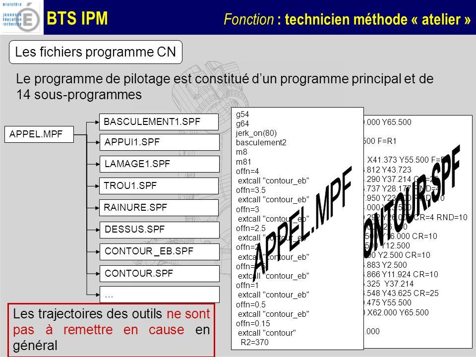 BTS IPM Fonction : technicien méthode « atelier » Les fichiers programme CN Le programme de pilotage est constitué dun programme principal et de 14 so