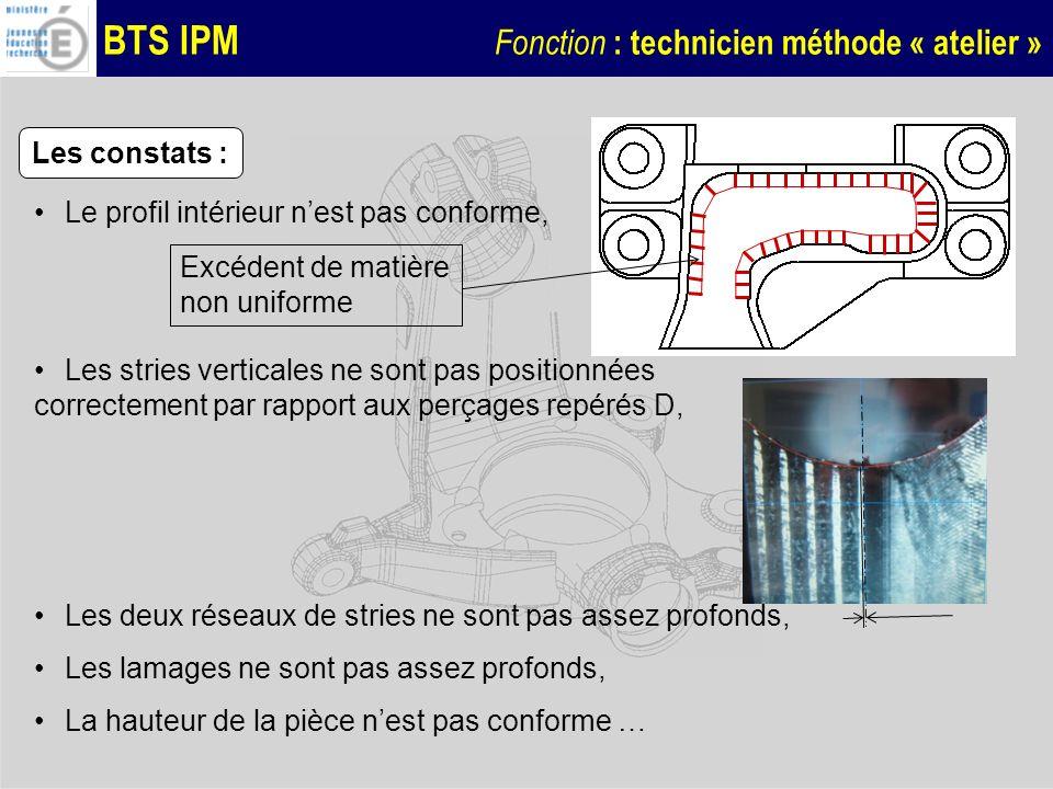 BTS IPM Fonction : technicien méthode « atelier » Les constats : Le profil intérieur nest pas conforme, Les stries verticales ne sont pas positionnées