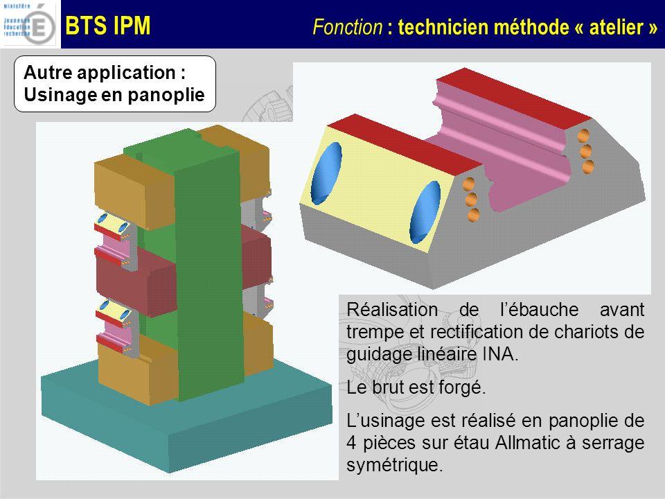 BTS IPM Fonction : technicien méthode « atelier » Autre application : Usinage en panoplie Réalisation de lébauche avant trempe et rectification de cha