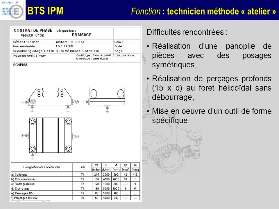 BTS IPM Fonction : technicien méthode « atelier » Difficultés rencontrées : Réalisation dune panoplie de pièces avec des posages symétriques, Réalisat