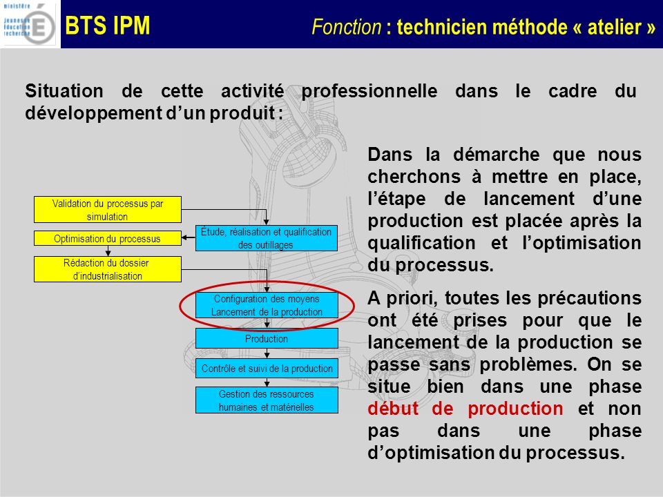 BTS IPM Fonction : technicien méthode « atelier » Situation de cette activité professionnelle dans le cadre du développement dun produit : Étude, réal