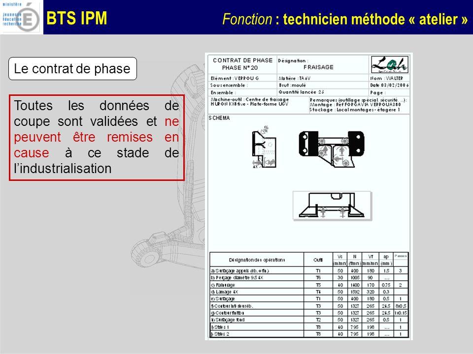 BTS IPM Fonction : technicien méthode « atelier » Le contrat de phase Toutes les données de coupe sont validées et ne peuvent être remises en cause à