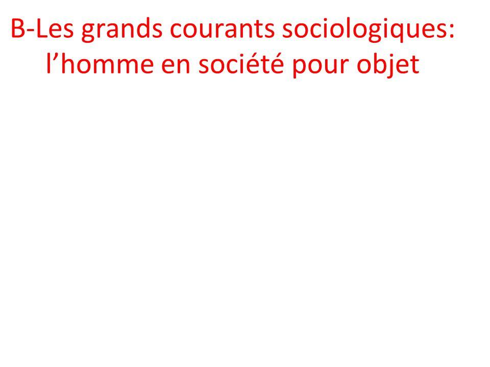 B-Les grands courants sociologiques: lhomme en société pour objet