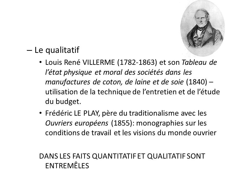 – Le qualitatif Louis René VILLERME (1782-1863) et son Tableau de létat physique et moral des sociétés dans les manufactures de coton, de laine et de soie (1840) – utilisation de la technique de lentretien et de létude du budget.