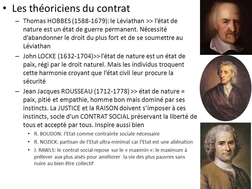 Les théoriciens du contrat – Thomas HOBBES (1588-1679): le Léviathan >> létat de nature est un état de guerre permanent.