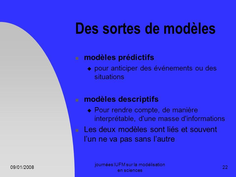 09/01/2008 journées IUFM sur la modélisation en sciences 22 Des sortes de modèles modèles prédictifs pour anticiper des événements ou des situations m