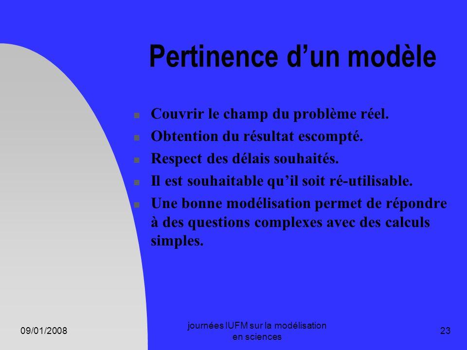 09/01/2008 journées IUFM sur la modélisation en sciences 23 Pertinence dun modèle Couvrir le champ du problème réel. Obtention du résultat escompté. R