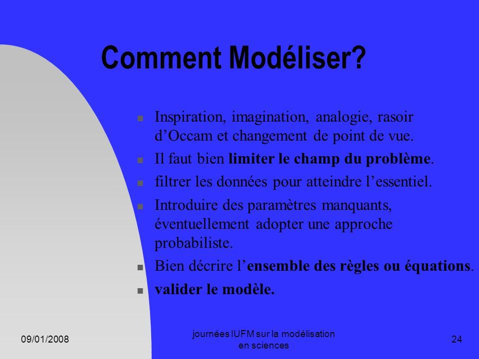 09/01/2008 journées IUFM sur la modélisation en sciences 24 Comment Modéliser? Inspiration, imagination, analogie, rasoir dOccam et changement de poin