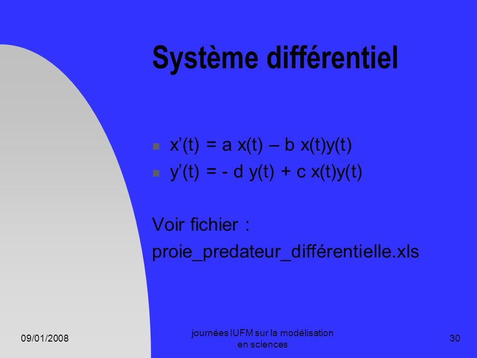 09/01/2008 journées IUFM sur la modélisation en sciences 30 Système différentiel x(t) = a x(t) – b x(t)y(t) y(t) = - d y(t) + c x(t)y(t) Voir fichier