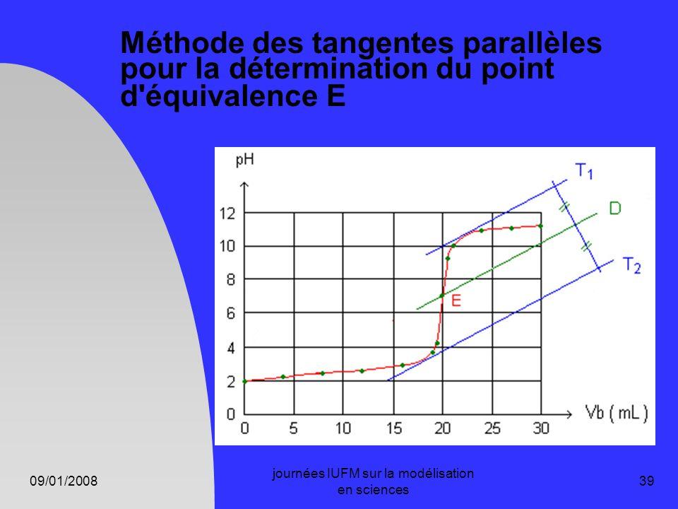 09/01/2008 journées IUFM sur la modélisation en sciences 39 Méthode des tangentes parallèles pour la détermination du point d'équivalence E
