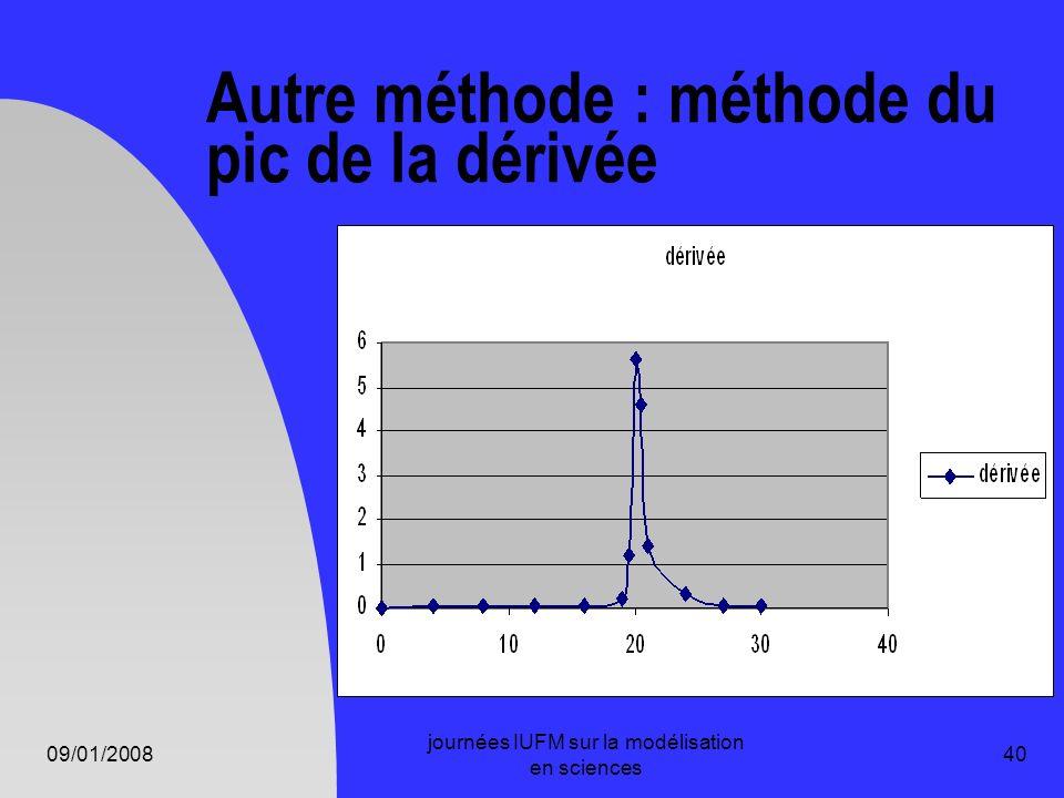 09/01/2008 journées IUFM sur la modélisation en sciences 40 Autre méthode : méthode du pic de la dérivée