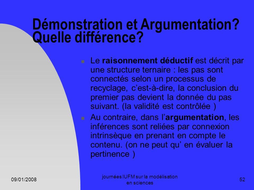 09/01/2008 journées IUFM sur la modélisation en sciences 52 Démonstration et Argumentation? Quelle différence? Le raisonnement déductif est décrit par