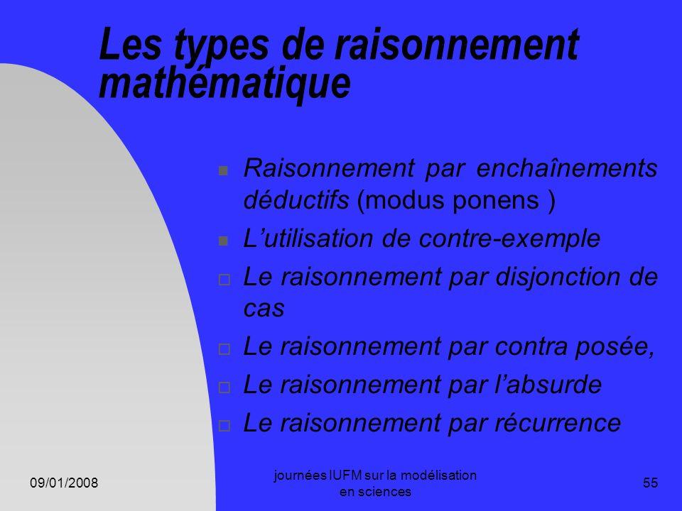 09/01/2008 journées IUFM sur la modélisation en sciences 55 Les types de raisonnement mathématique Raisonnement par enchaînements déductifs (modus pon