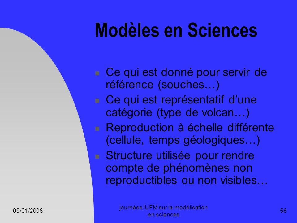 09/01/2008 journées IUFM sur la modélisation en sciences 56 Modèles en Sciences Ce qui est donné pour servir de référence (souches…) Ce qui est représ