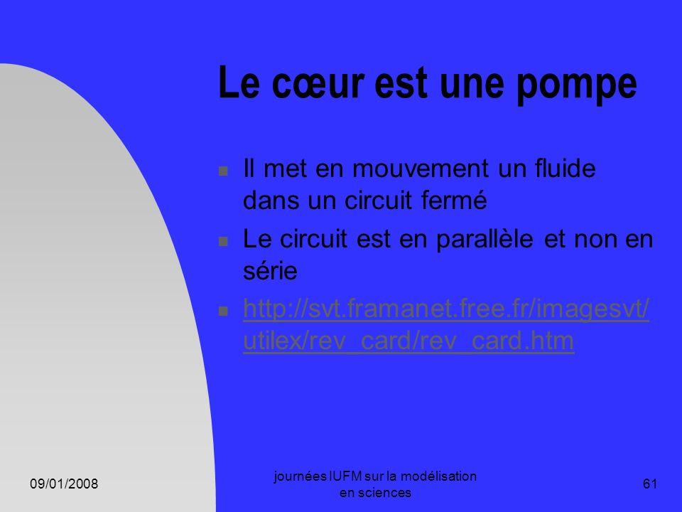 09/01/2008 journées IUFM sur la modélisation en sciences 61 Le cœur est une pompe Il met en mouvement un fluide dans un circuit fermé Le circuit est e