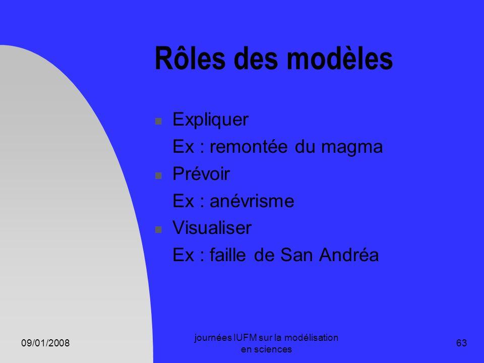 09/01/2008 journées IUFM sur la modélisation en sciences 63 Rôles des modèles Expliquer Ex : remontée du magma Prévoir Ex : anévrisme Visualiser Ex :