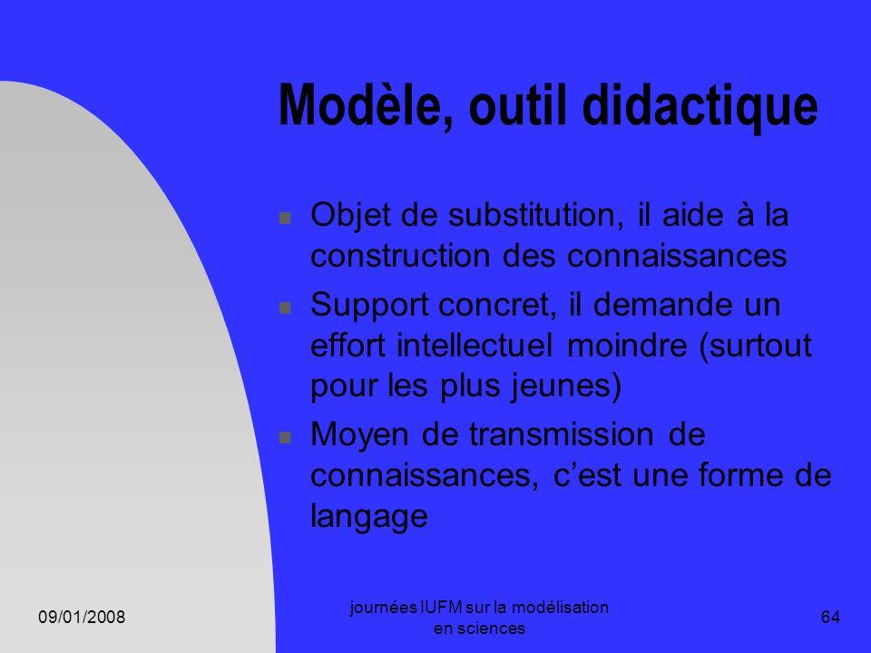 09/01/2008 journées IUFM sur la modélisation en sciences 64 Modèle, outil didactique Objet de substitution, il aide à la construction des connaissance