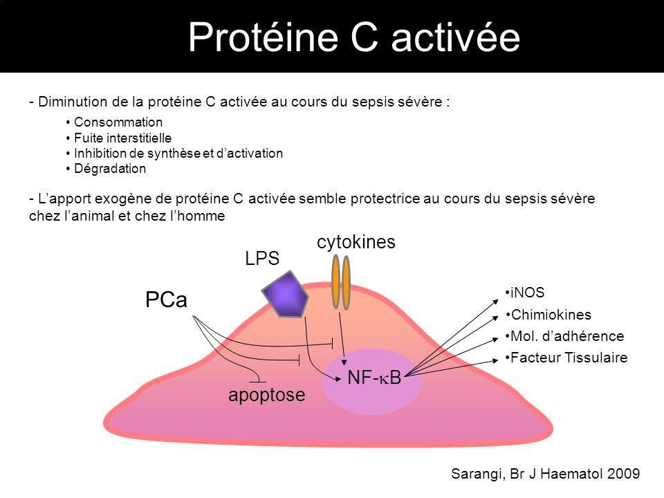 Protéine C activée - Diminution de la protéine C activée au cours du sepsis sévère : Consommation Fuite interstitielle Inhibition de synthèse et dacti
