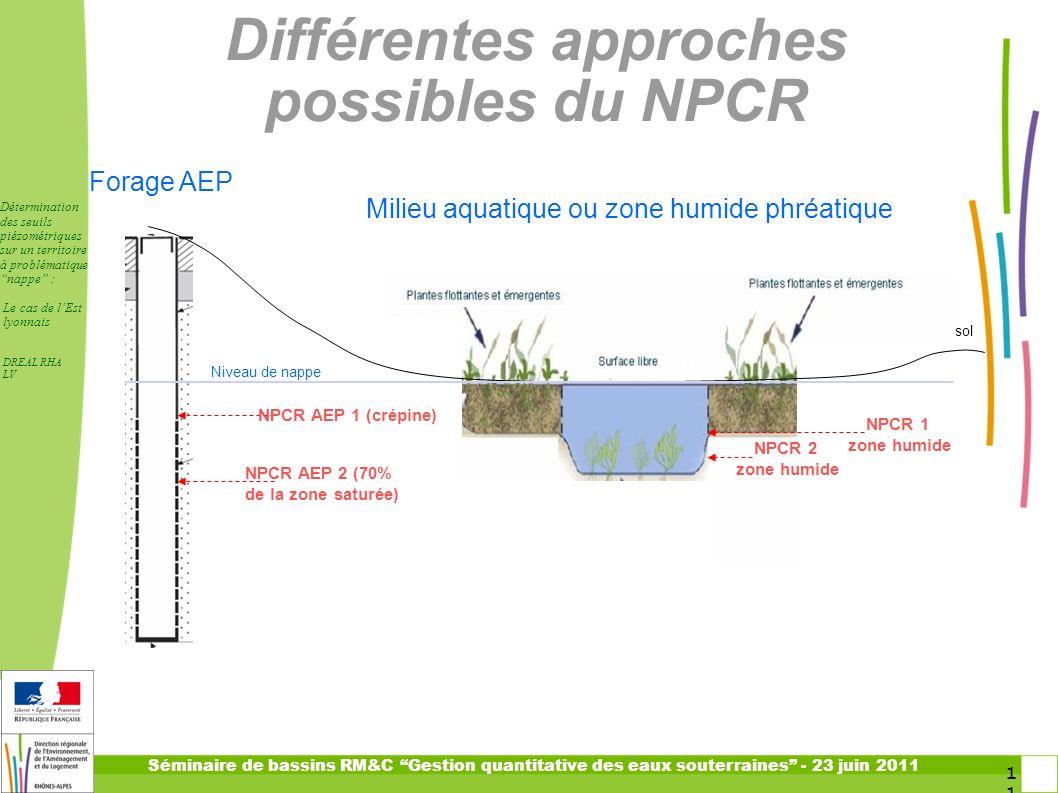 11 1 Séminaire de bassins RM&C Gestion quantitative des eaux souterraines - 23 juin 2011 Détermination des seuils piézométriques sur un territoire à p