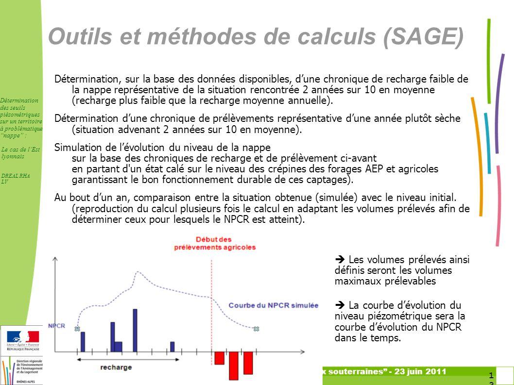13 1313 Séminaire de bassins RM&C Gestion quantitative des eaux souterraines - 23 juin 2011 Détermination des seuils piézométriques sur un territoire