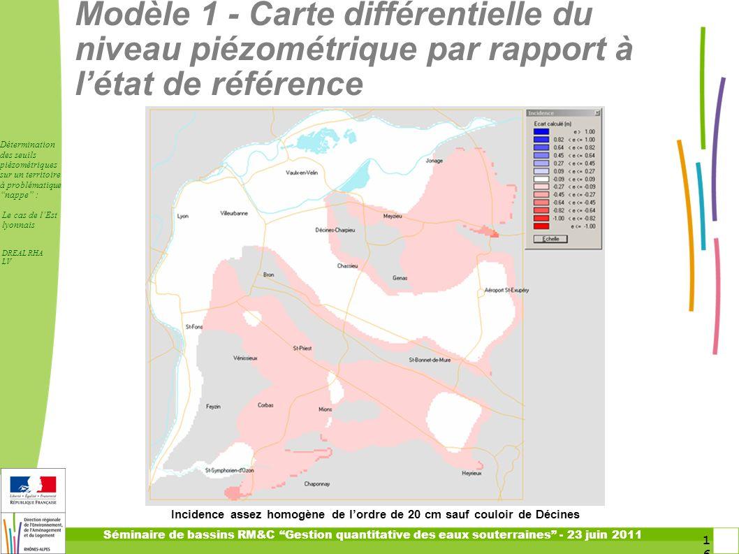 16 1616 Séminaire de bassins RM&C Gestion quantitative des eaux souterraines - 23 juin 2011 Détermination des seuils piézométriques sur un territoire