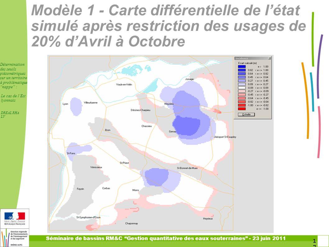 17 1717 Séminaire de bassins RM&C Gestion quantitative des eaux souterraines - 23 juin 2011 Détermination des seuils piézométriques sur un territoire