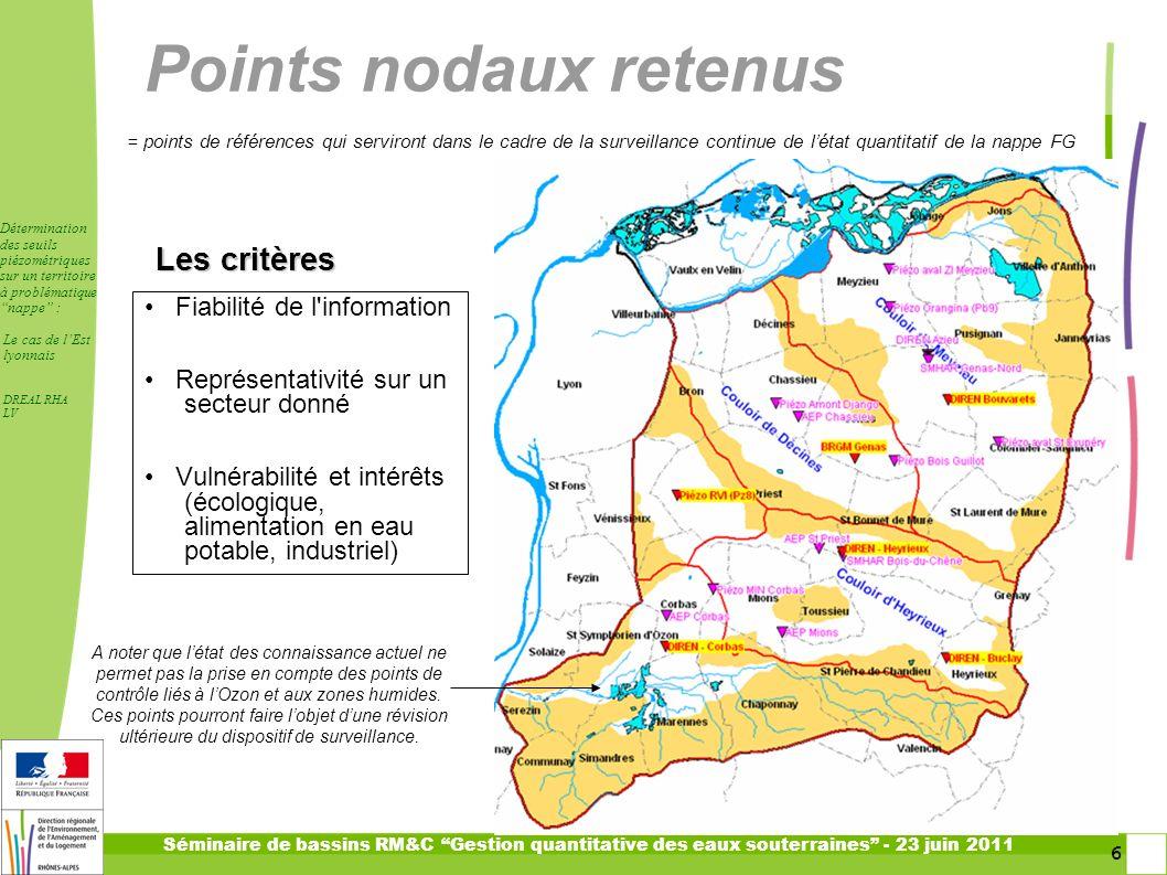 6 6 Séminaire de bassins RM&C Gestion quantitative des eaux souterraines - 23 juin 2011 Détermination des seuils piézométriques sur un territoire à pr