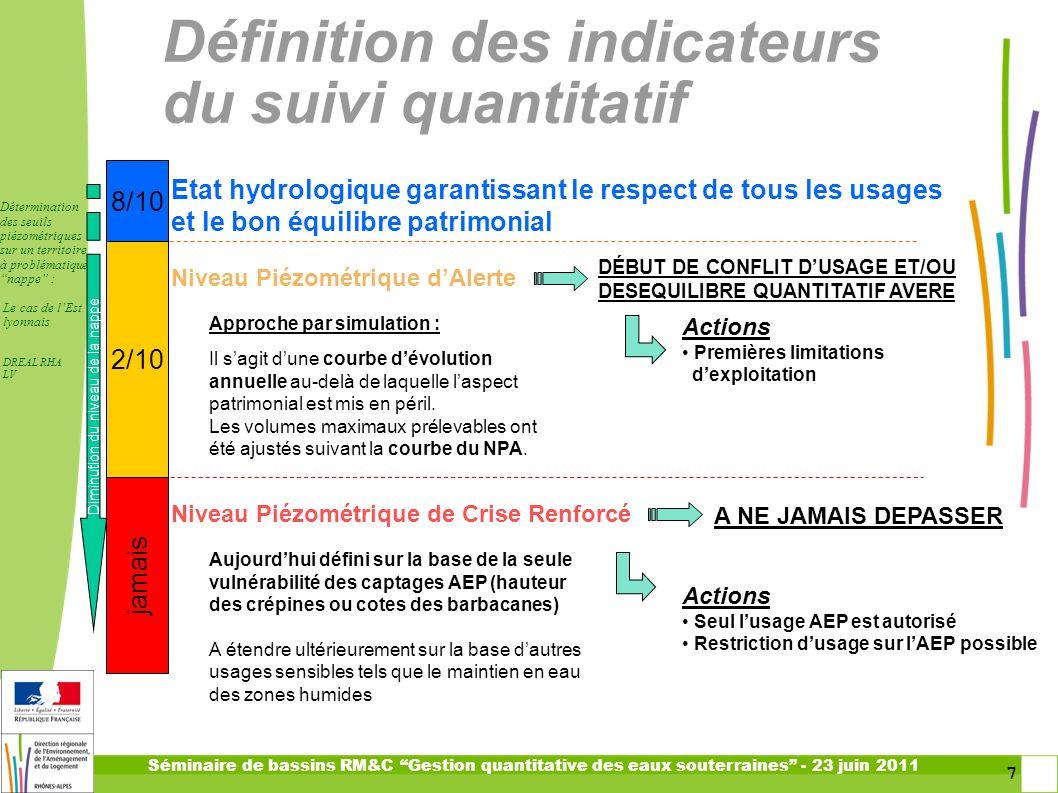 7 7 Séminaire de bassins RM&C Gestion quantitative des eaux souterraines - 23 juin 2011 Détermination des seuils piézométriques sur un territoire à pr