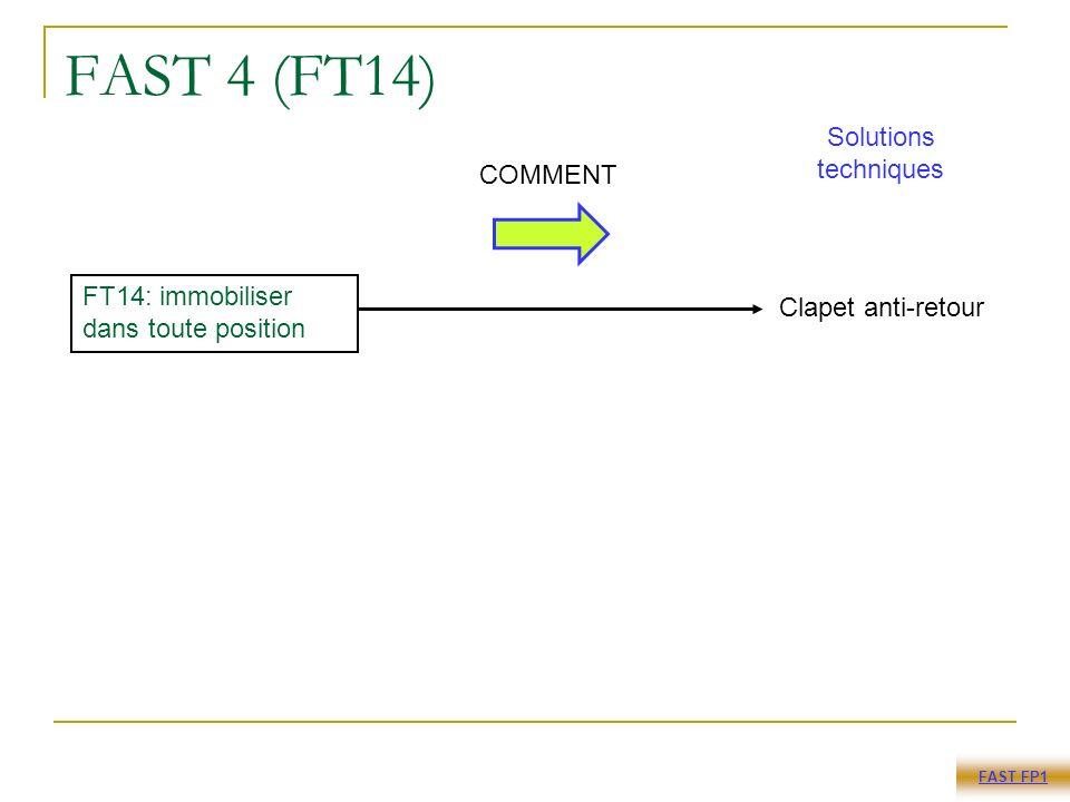 FAST 4 (FT14) FT14: immobiliser dans toute position Clapet anti-retour FAST FP1 COMMENT Solutions techniques