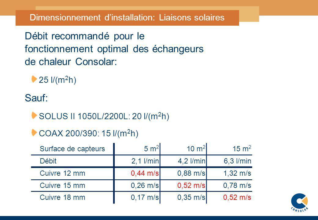 10 Dimensionnement dinstallation: Liaisons solaires Débit recommandé pour le fonctionnement optimal des échangeurs de chaleur Consolar: 25 l/(m 2 h) S