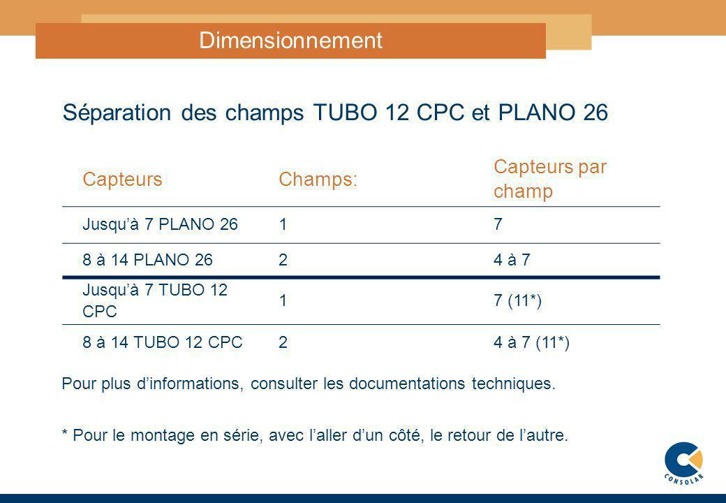 11 Dimensionnement CapteursChamps: Capteurs par champ Jusquà 7 PLANO 2617 8 à 14 PLANO 2624 à 7 Jusquà 7 TUBO 12 CPC 17 (11*) 8 à 14 TUBO 12 CPC24 à 7